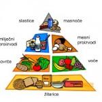 planiranje-prehrane4